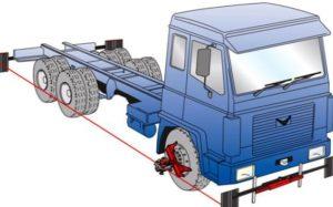 схождение грузовиков