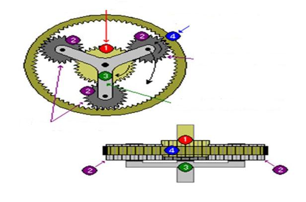 konstruktsiya i printsip raboty akpp
